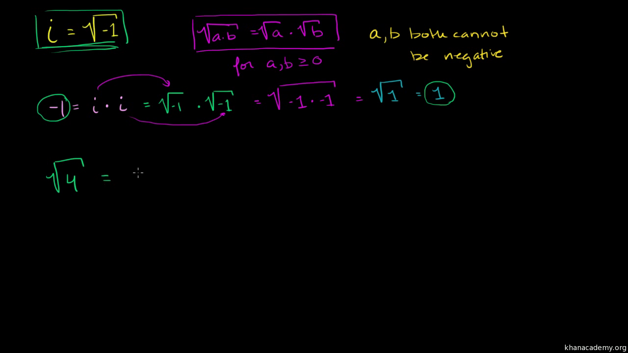 Complex numbers | Algebra (all content) | Math | Khan Academy