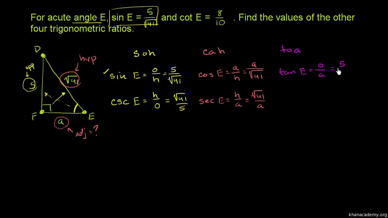 Using reciprocal trig ratios