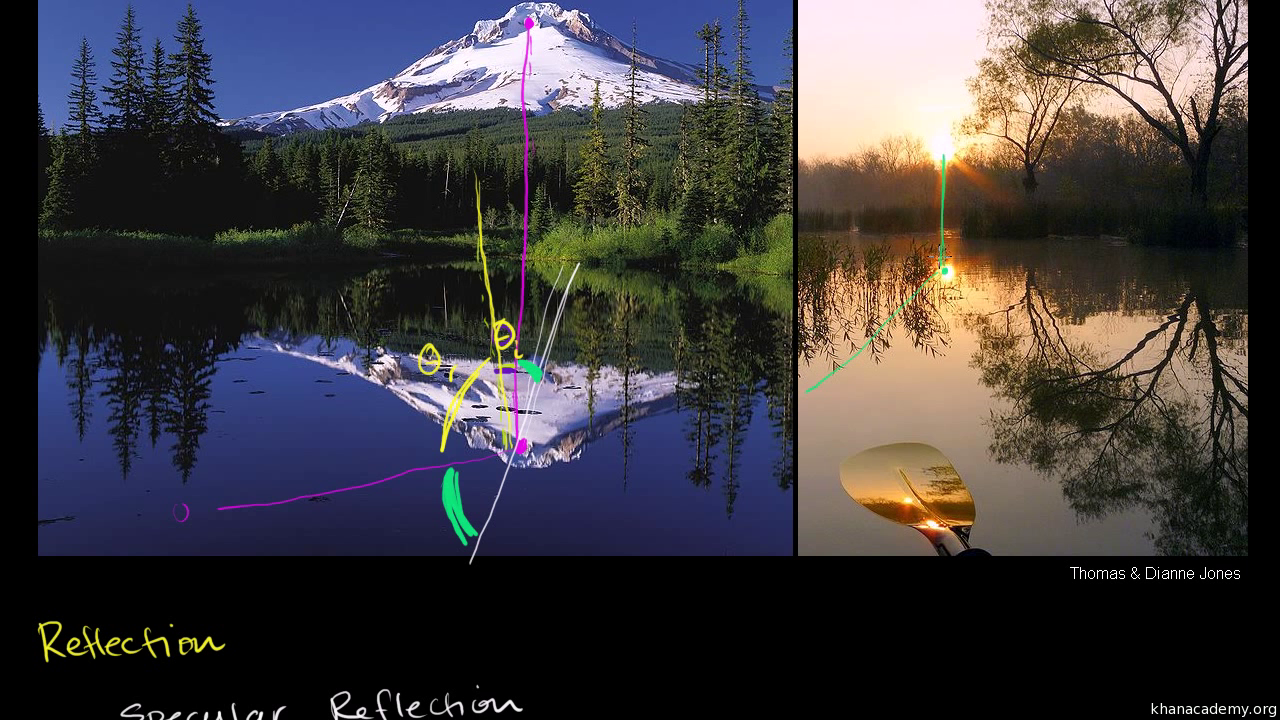 Specular and diffuse reflection video khan academy