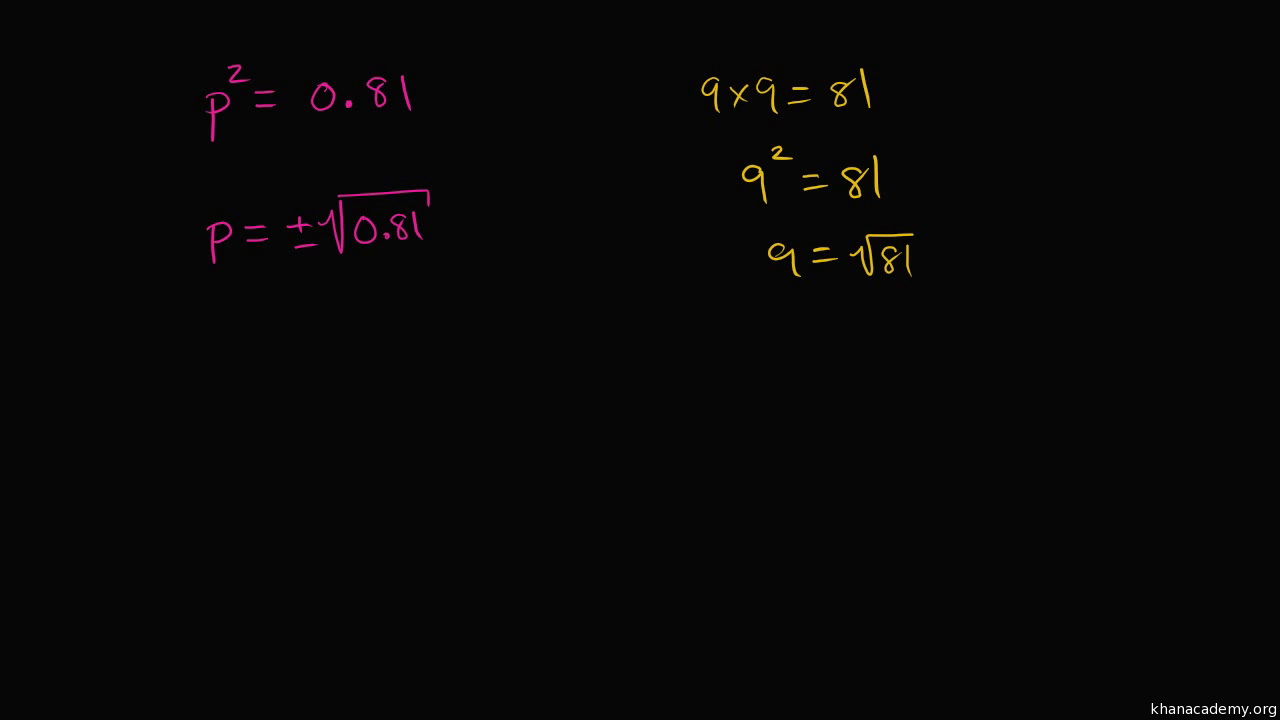 Square Root Of Decimal Video Radicals Khan Academy 4 is called square root because we have to square 4 or raise 4 to a power of 2 to get 16. square root of decimal