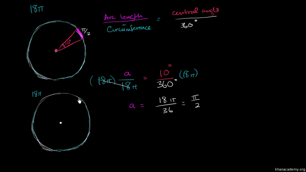 Arc length from subtended angle (video) | Khan Academy