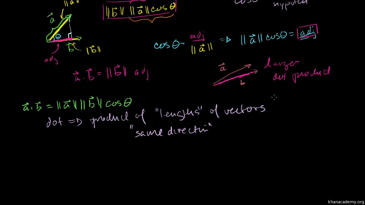 Vectors and spaces | Linear algebra | Math | Khan Academy