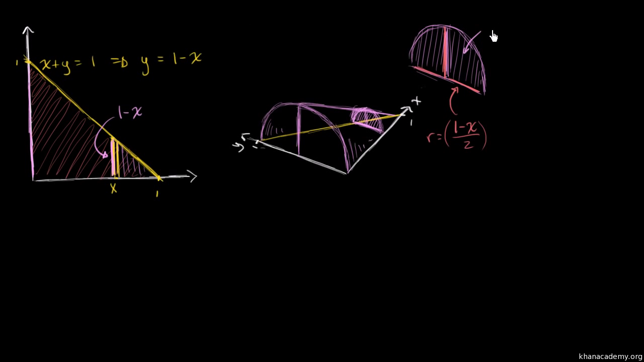 Volume with cross sections: semicircle