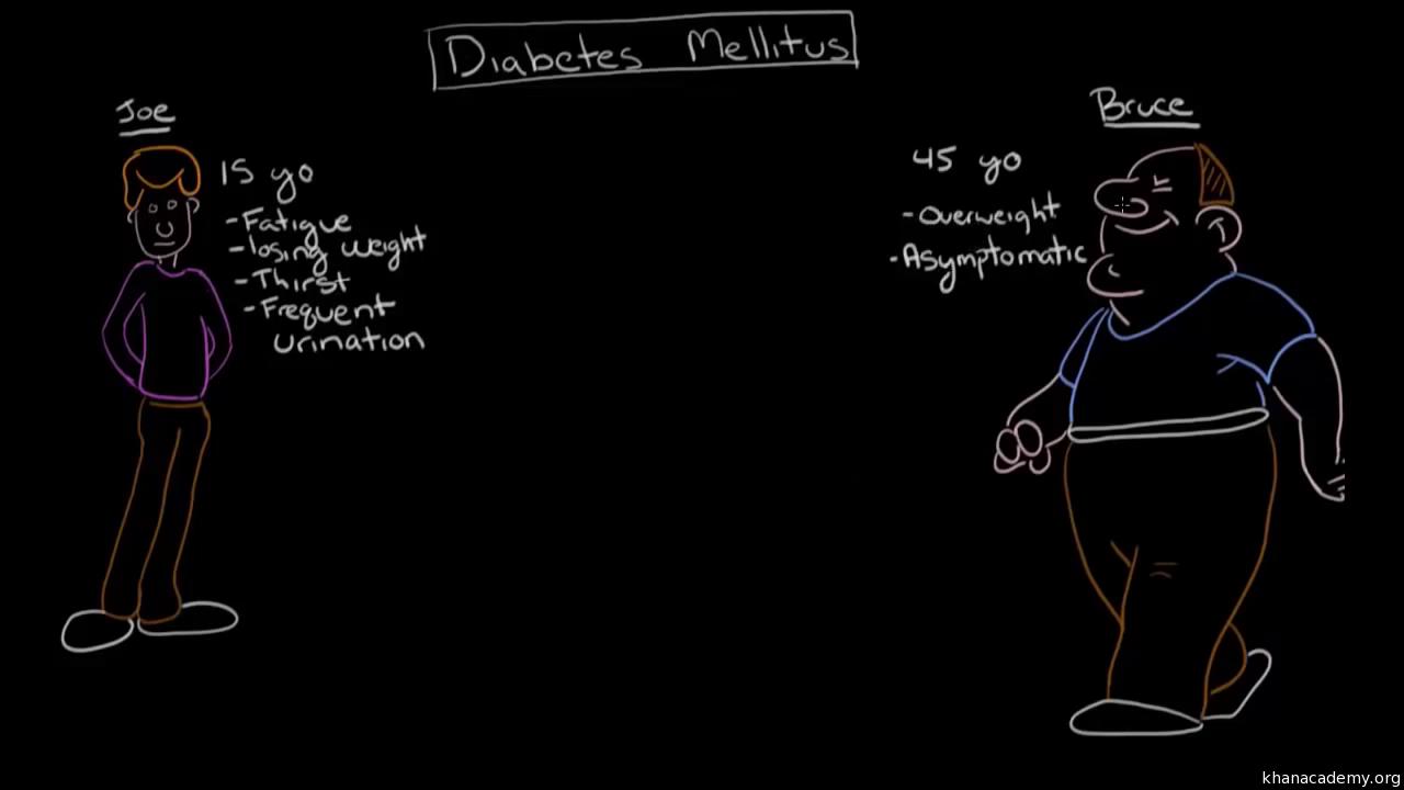 where is diabetes khan academy