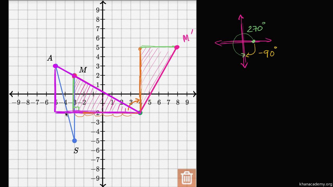 Rotating shapes: center ≠ (0,0)