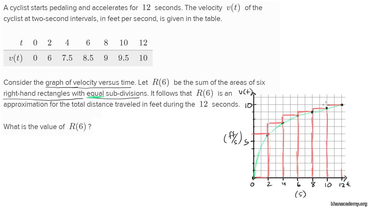 Riemann sums | Integral Calculus (2017 edition) | Math