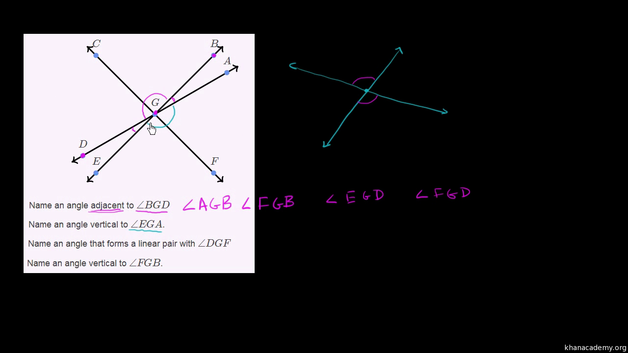 Angle Relationships Example Video Angles Khan Academy