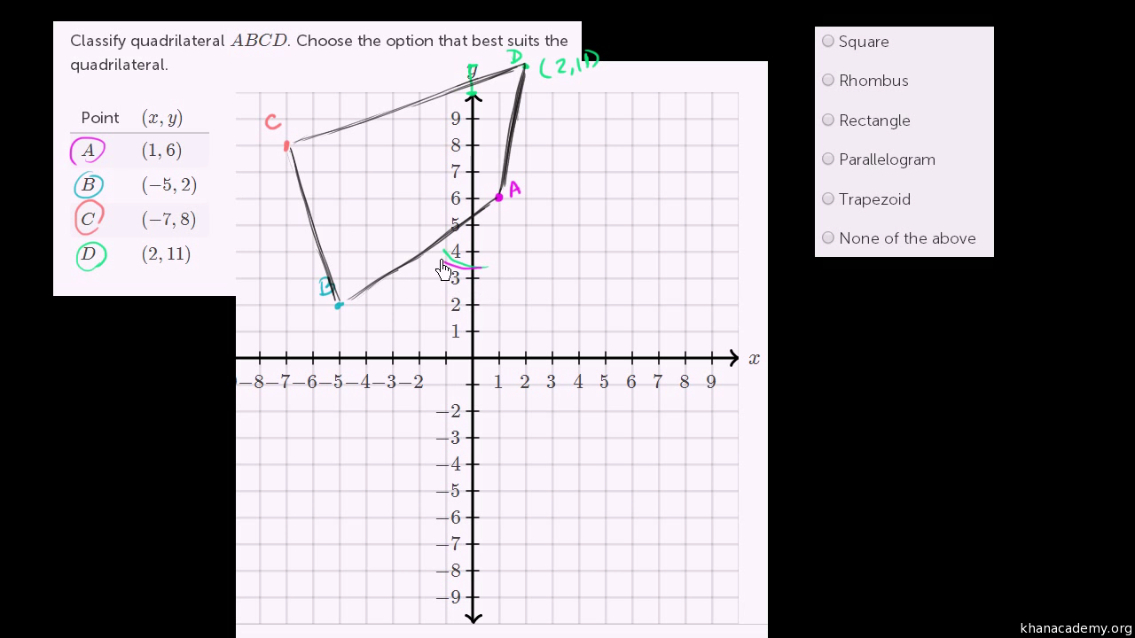 Classifying quadrilaterals on the coordinate plane (video) | Khan ...