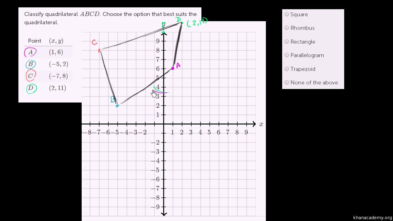 lesson quadrilaterals coordinates answers