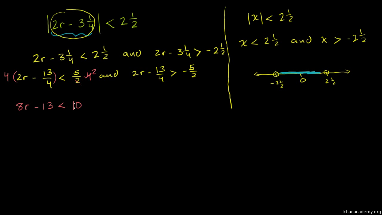 how to rewrite absolute value equations