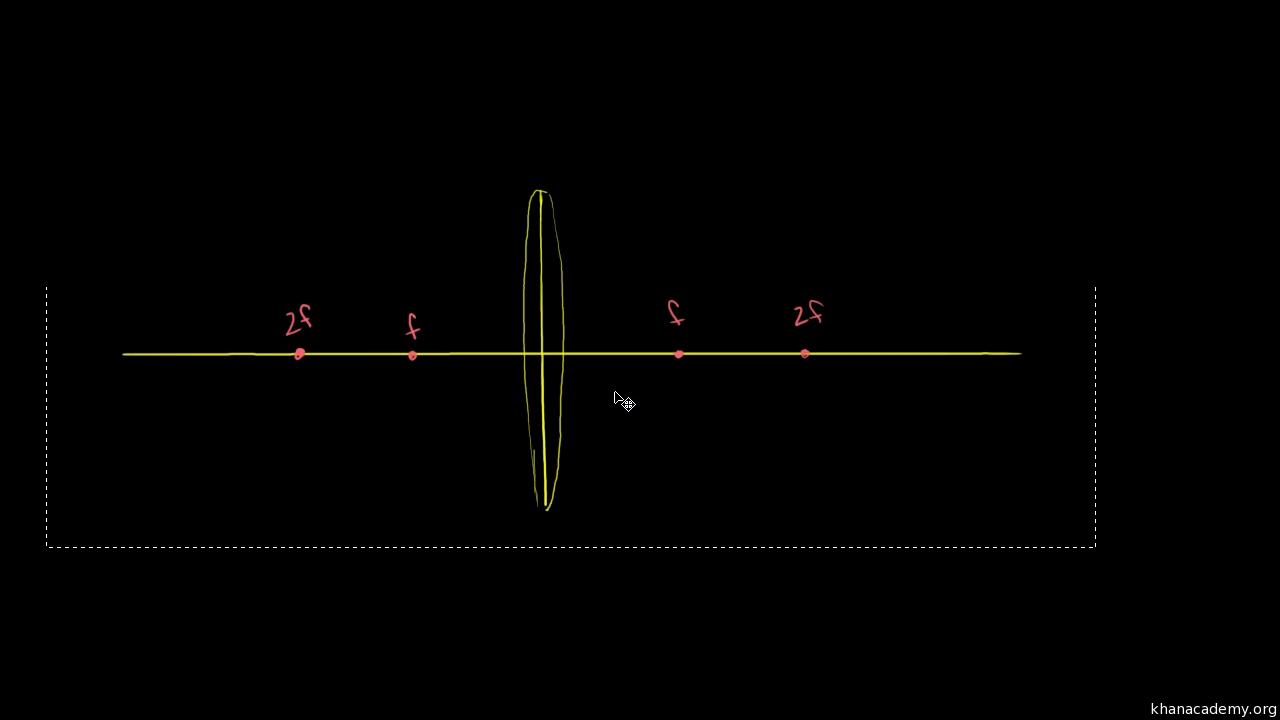 Convex lens examples