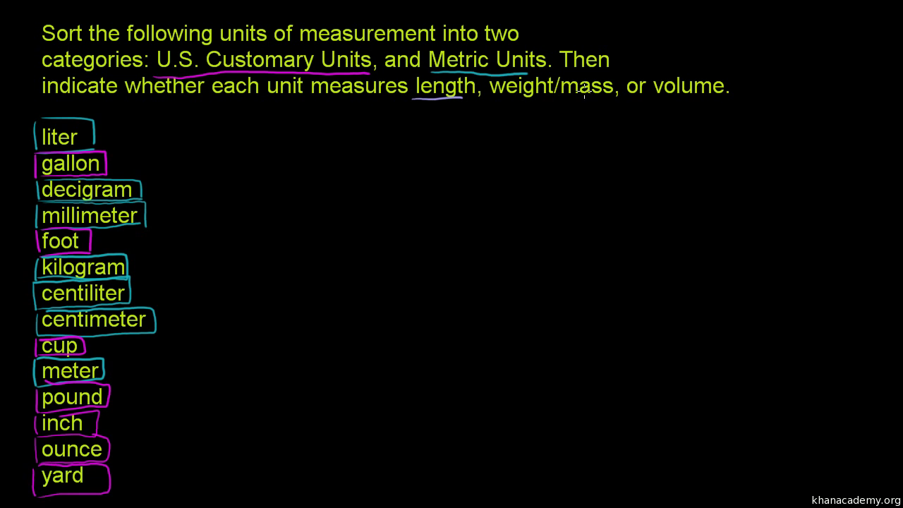 weight and volume charts math activity 5 answer key