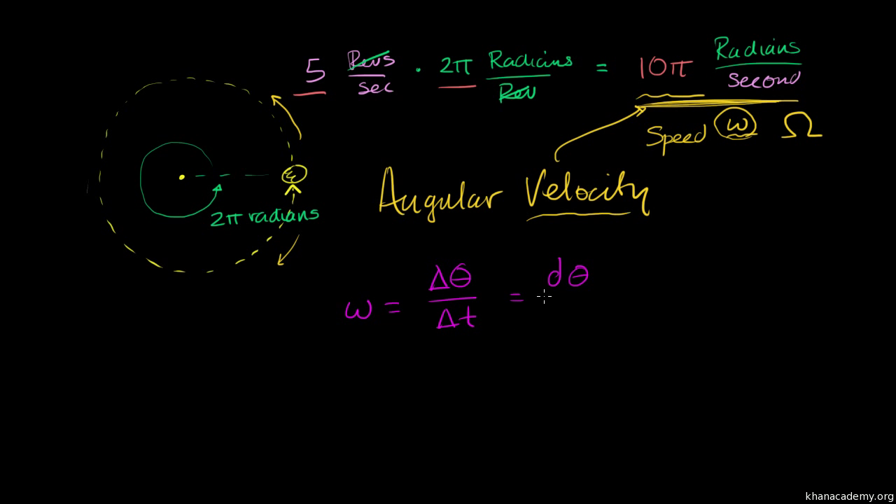 Relationship between angular velocity and speed (video